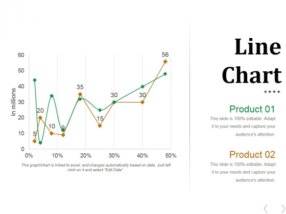Line Chart Ppt PowerPoint Presentation Styles Outfit