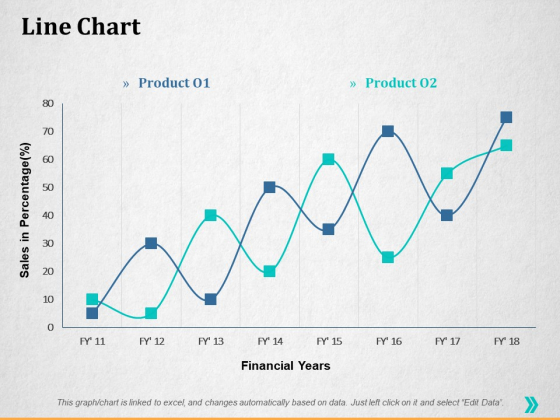 Line Chart Ppt PowerPoint Presentation Summary Guidelines