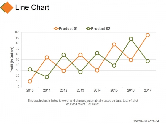 Line Chart Ppt PowerPoint Presentation Visual Aids Inspiration