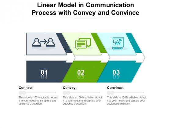 Linear Model In Communication Process With Convey And Convince Ppt PowerPoint Presentation File Portfolio PDF