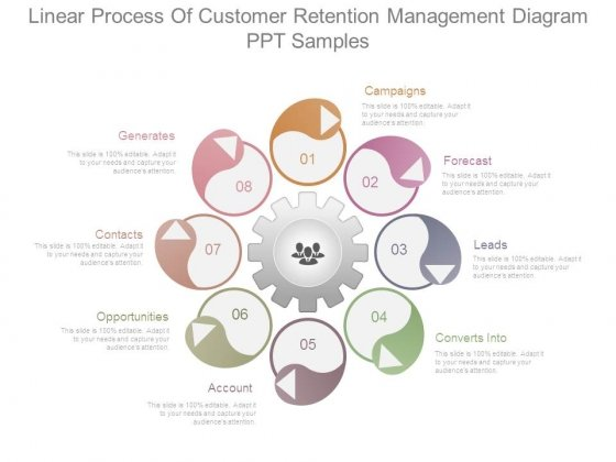 Linear Process Of Customer Retention Management Diagram Ppt Samples
