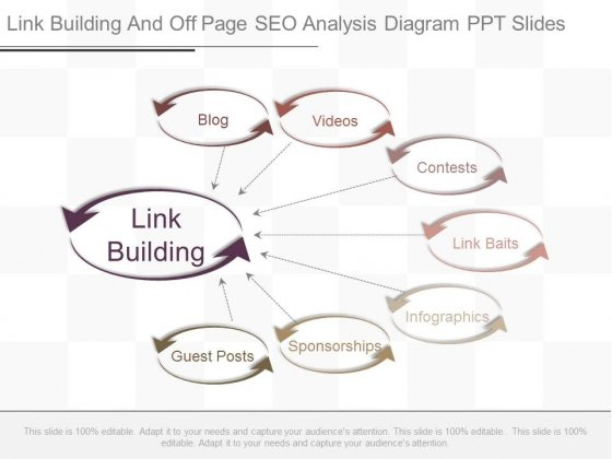 Link Building And Off Page Seo Analysis Diagram Ppt Slides