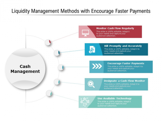 Liquidity Management Methods With Encourage Faster Payments Ppt PowerPoint Presentation Icon Portfolio PDF