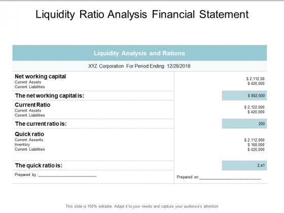 Liquidity Ratio Analysis Financial Statement Ppt PowerPoint Presentation Ideas Layouts