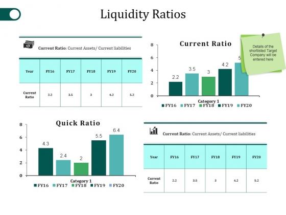 Liquidity Ratios Ppt PowerPoint Presentation Ideas Design Inspiration