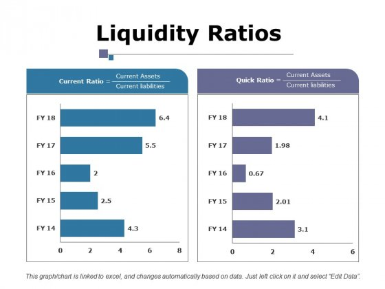 Liquidity Ratios Ppt PowerPoint Presentation Layouts Example File