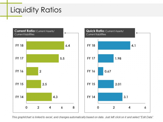 Liquidity Ratios Ppt PowerPoint Presentation Layouts Gridlines