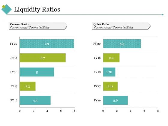 Liquidity Ratios Template 1 Ppt PowerPoint Presentation Model Vector