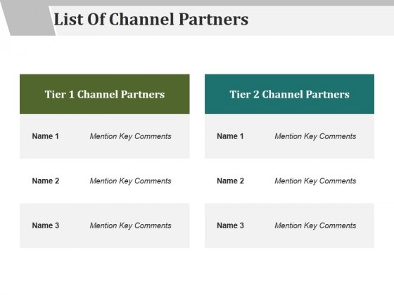 List Of Channel Partners Ppt PowerPoint Presentation Infographic Template Brochure