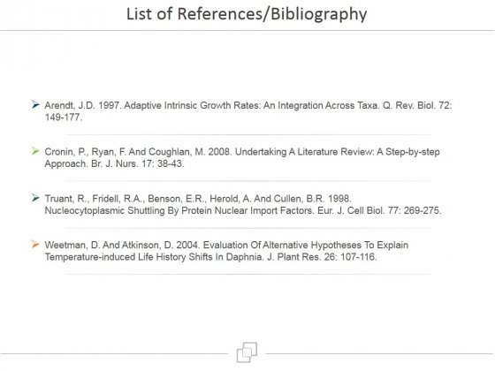 List Of References Bibliography Ppt PowerPoint Presentation Themes
