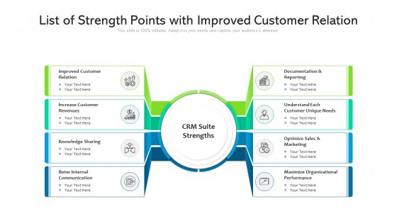 List Of Strength Points With Improved Customer Relation Ppt PowerPoint Presentation File Guide PDF