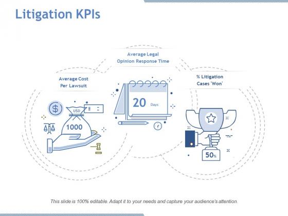 Litigation Kpis Ppt PowerPoint Presentation Layouts Clipart Images