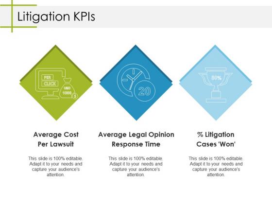 Litigation Kpis Ppt PowerPoint Presentation Model Aids