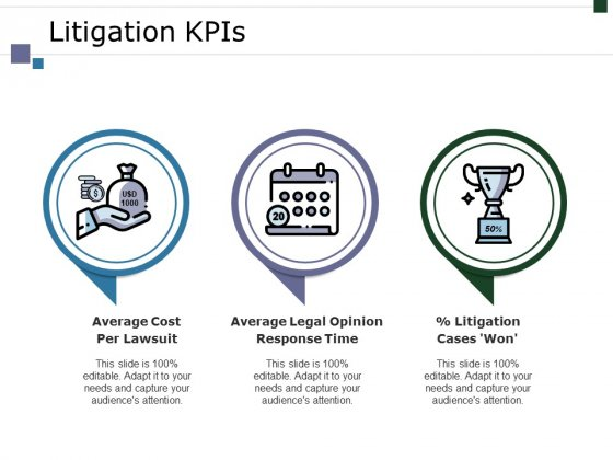 Litigation Kpis Ppt PowerPoint Presentation Slides Inspiration
