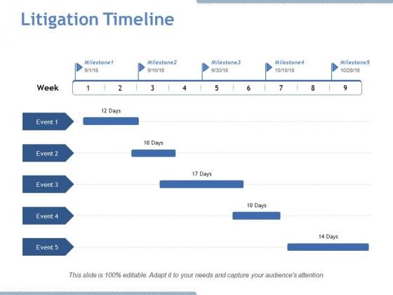 Litigation Timeline Ppt PowerPoint Presentation Icon Vector