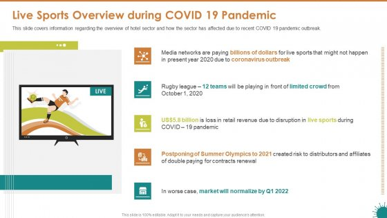 Live Sports Overview During COVID 19 Pandemic Ppt Show Slide Download PDF