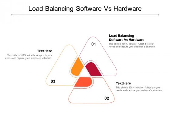 Load Balancing Software Vs Hardware Ppt PowerPoint Presentation Portfolio File Formats Cpb Pdf