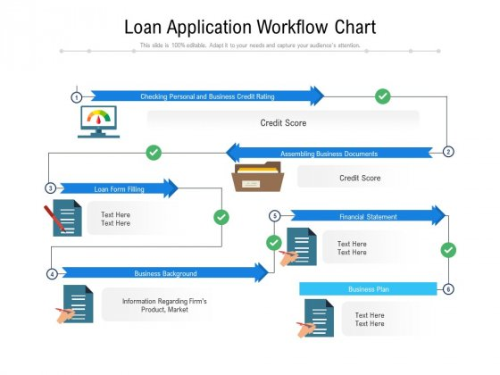 Loan Application Workflow Chart Ppt PowerPoint Presentation Pictures Rules V