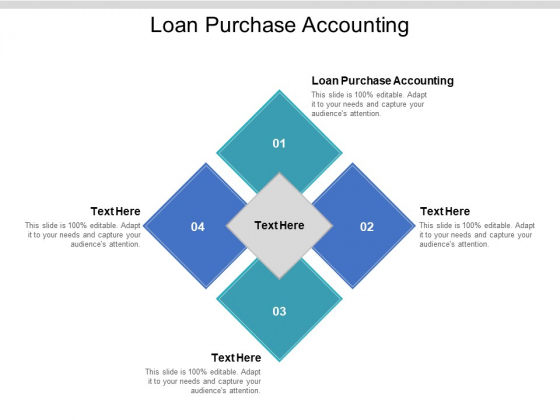Loan Purchase Accounting Ppt PowerPoint Presentation Layouts Design Templates Cpb Pdf