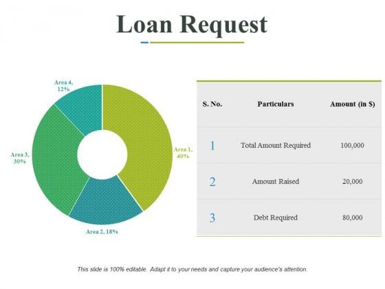 Loan Request Ppt PowerPoint Presentation Ideas Designs Download