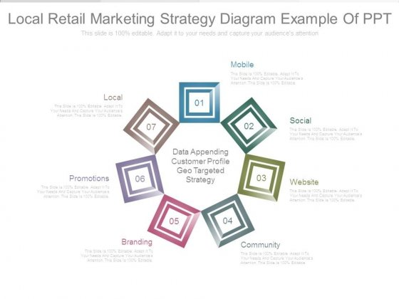 Local Retail Marketing Strategy Diagram Example Of Ppt