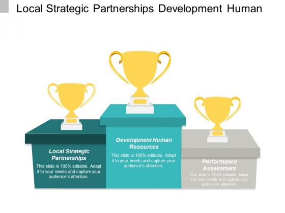 Local Strategic Partnerships Development Human Resources Performance Assessment Ppt PowerPoint Presentation Portfolio Mockup