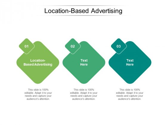 Location Based Advertising Ppt PowerPoint Presentation Outline Deck Cpb Pdf