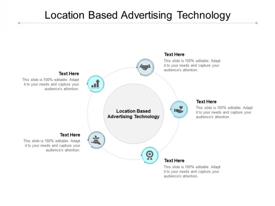 Location Based Advertising Technology Ppt PowerPoint Presentation Summary Graphics Template Cpb
