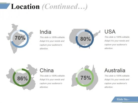 Location Continued Ppt PowerPoint Presentation Ideas Infographics