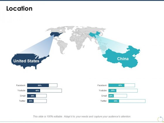 Location Information Geography Ppt PowerPoint Presentation Icon Demonstration