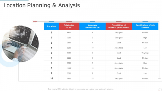 Location Planning And Analysis Manufacturing Control Ppt Ideas Layouts PDF