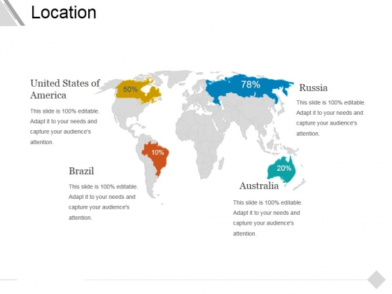 Location Ppt PowerPoint Presentation Infographic Template Graphic Images