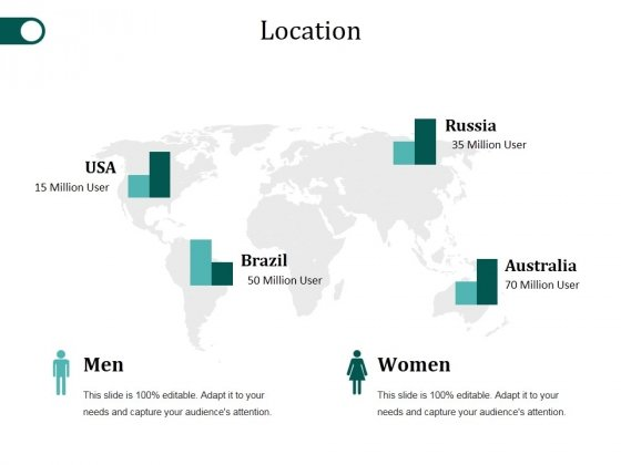Location Ppt PowerPoint Presentation Infographics Example Introduction