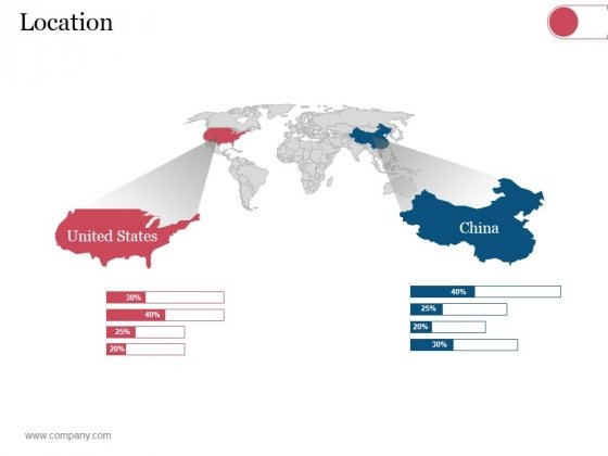Location Ppt PowerPoint Presentation Infographics Picture