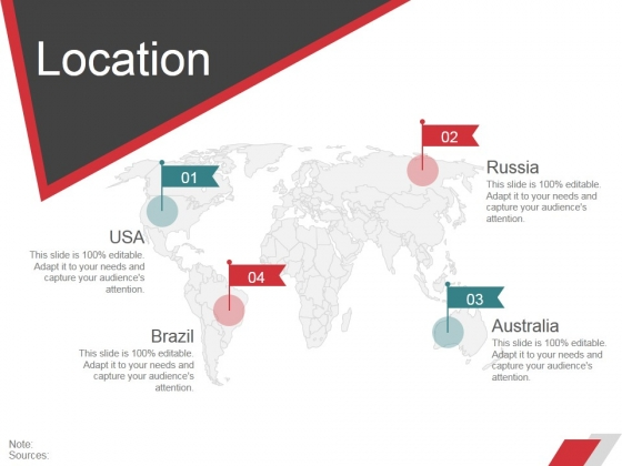 Location Ppt PowerPoint Presentation Inspiration Graphics Tutorials