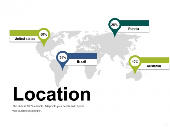 Location Ppt PowerPoint Presentation Inspiration Outline