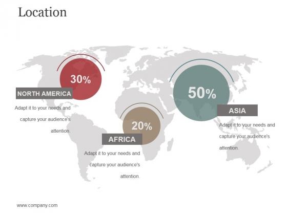 Location Ppt PowerPoint Presentation Layouts Slide Portrait