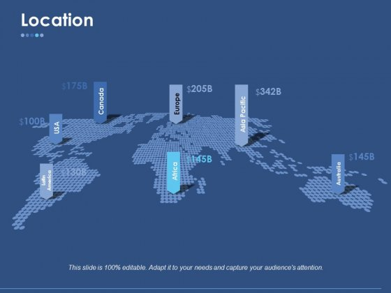 Location Ppt PowerPoint Presentation Model Slides
