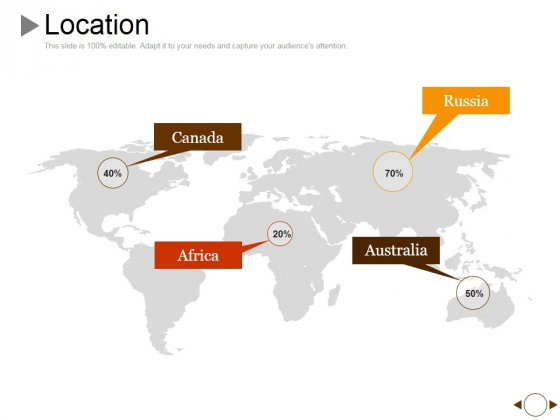 Location Ppt PowerPoint Presentation Pictures Demonstration