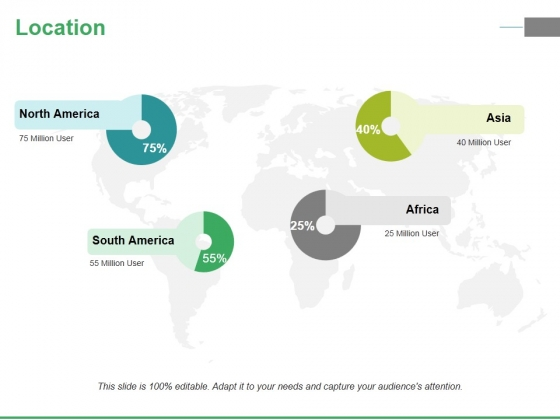 Location Ppt PowerPoint Presentation Pictures Examples