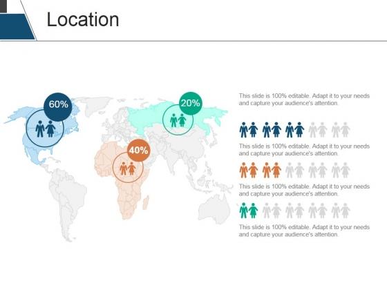 Location Ppt PowerPoint Presentation Slides Graphics Tutorials