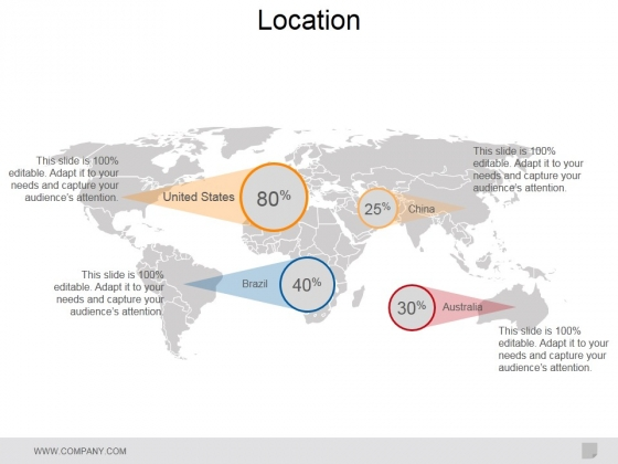 Location Ppt PowerPoint Presentation Styles Samples