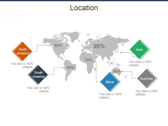 Location Ppt Powerpoint Presentation Summary Diagrams