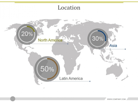Location Ppt PowerPoint Presentation Summary Grid
