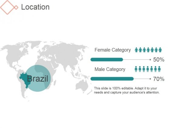 Location Template 1 Ppt PowerPoint Presentation Samples