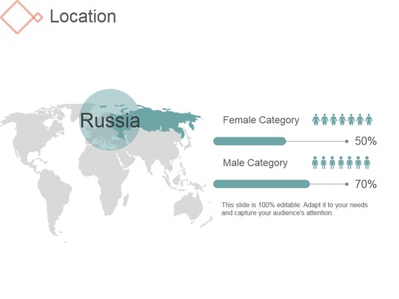Location Template 2 Ppt PowerPoint Presentation Gallery