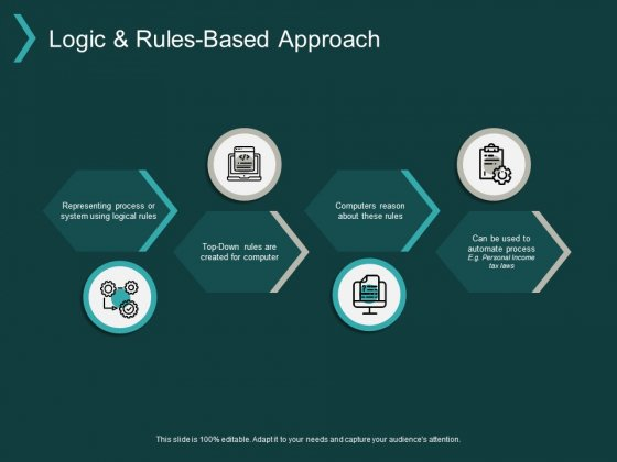 Logic And Rules Based Approach Ppt PowerPoint Presentation Show Tips