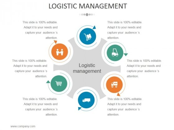 Logistic Management Ppt PowerPoint Presentation Styles Ideas