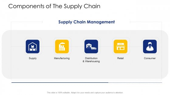Logistic Network Administration Solutions Components Of The Supply Chain Structure PDF