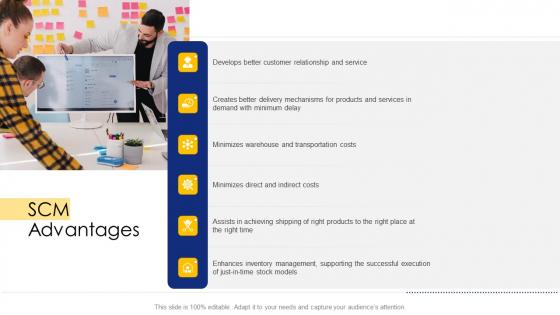 Logistic Network Administration Solutions SCM Advantages Ppt Pictures Background PDF
